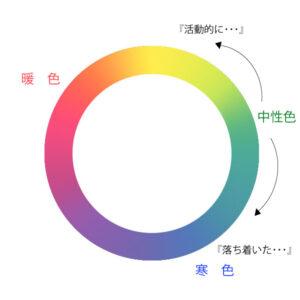 colorCircleGr